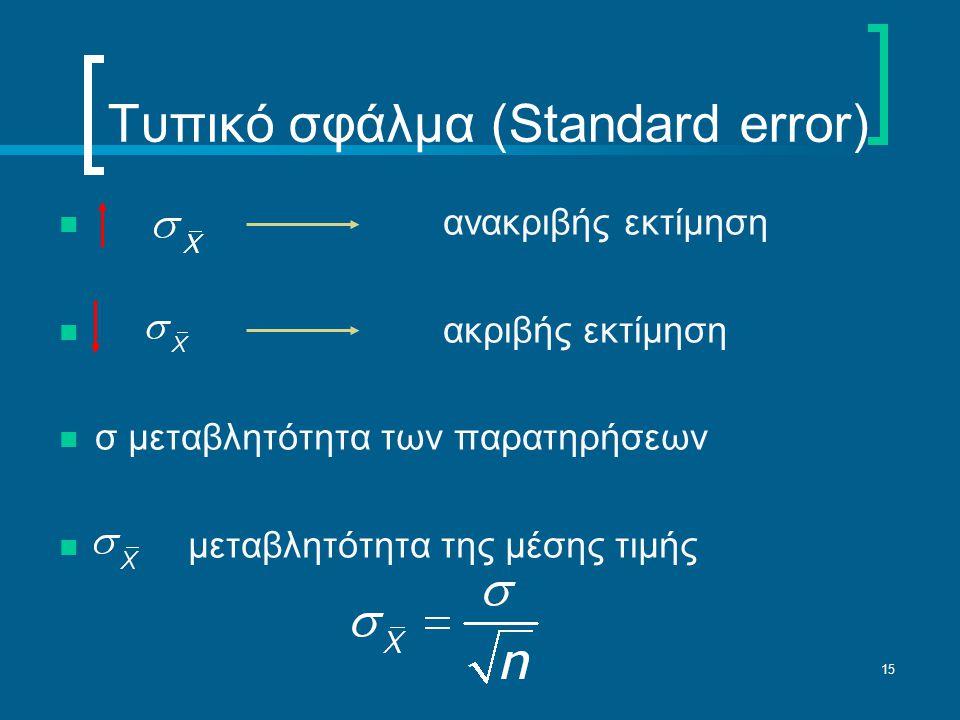 15 Τυπικό σφάλμα (Standard error)  ανακριβής εκτίμηση  ακριβής εκτίμηση  σ μεταβλητότητα των παρατηρήσεων  μεταβλητότητα της μέσης τιμής