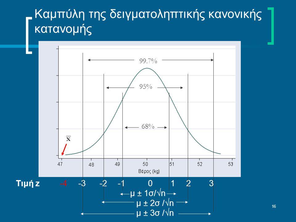 16 Καμπύλη της δειγματοληπτικής κανονικής κατανομής Τιμή z -4 -3 -2 -1 0 1 2 3 μ ± 1σ/√n μ ± 2σ /√n μ ± 3σ /√n 68% 95% 99.7% x