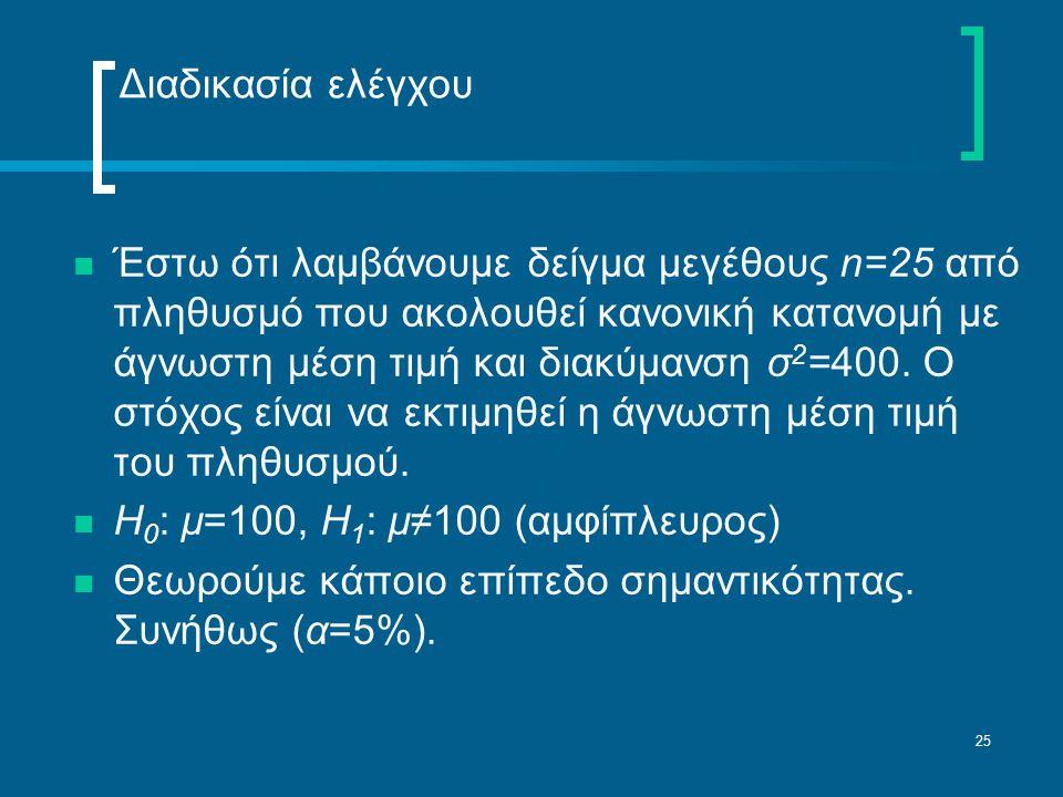 25 Διαδικασία ελέγχου  Έστω ότι λαμβάνουμε δείγμα μεγέθους n=25 από πληθυσμό που ακολουθεί κανονική κατανομή με άγνωστη μέση τιμή και διακύμανση σ 2 =400.