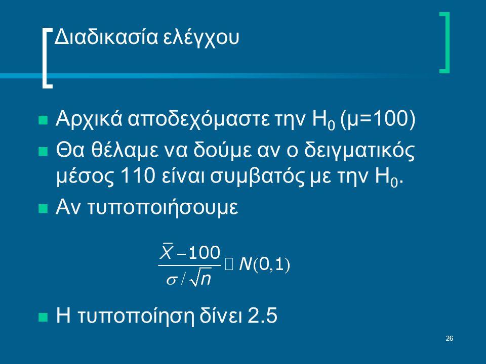 26 Διαδικασία ελέγχου  Αρχικά αποδεχόμαστε την Η 0 (μ=100)  Θα θέλαμε να δούμε αν ο δειγματικός μέσος 110 είναι συμβατός με την Η 0.