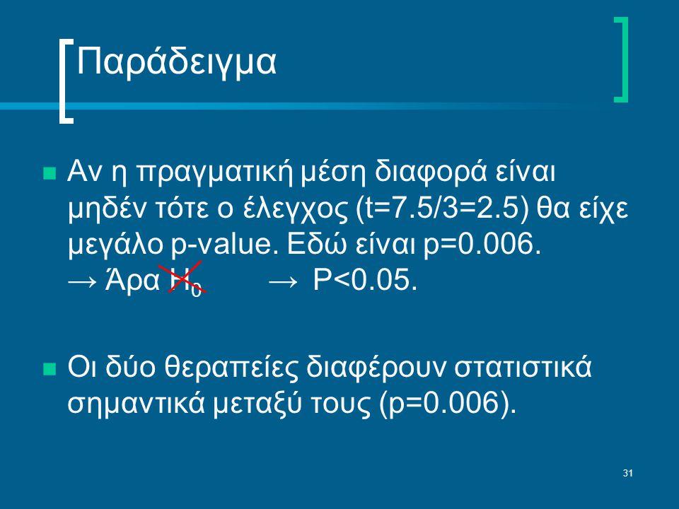 31 Παράδειγμα  Αν η πραγματική μέση διαφορά είναι μηδέν τότε ο έλεγχος (t=7.5/3=2.5) θα είχε μεγάλο p-value.