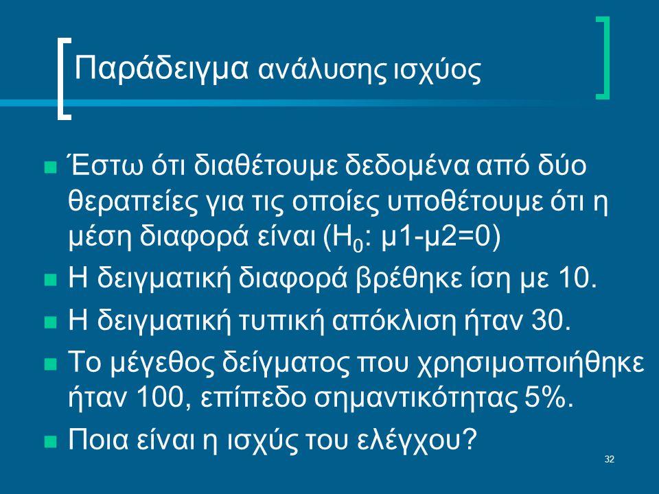 32 Παράδειγμα ανάλυσης ισχύος  Έστω ότι διαθέτουμε δεδομένα από δύο θεραπείες για τις οποίες υποθέτουμε ότι η μέση διαφορά είναι (Η 0 : μ1-μ2=0)  Η δειγματική διαφορά βρέθηκε ίση με 10.