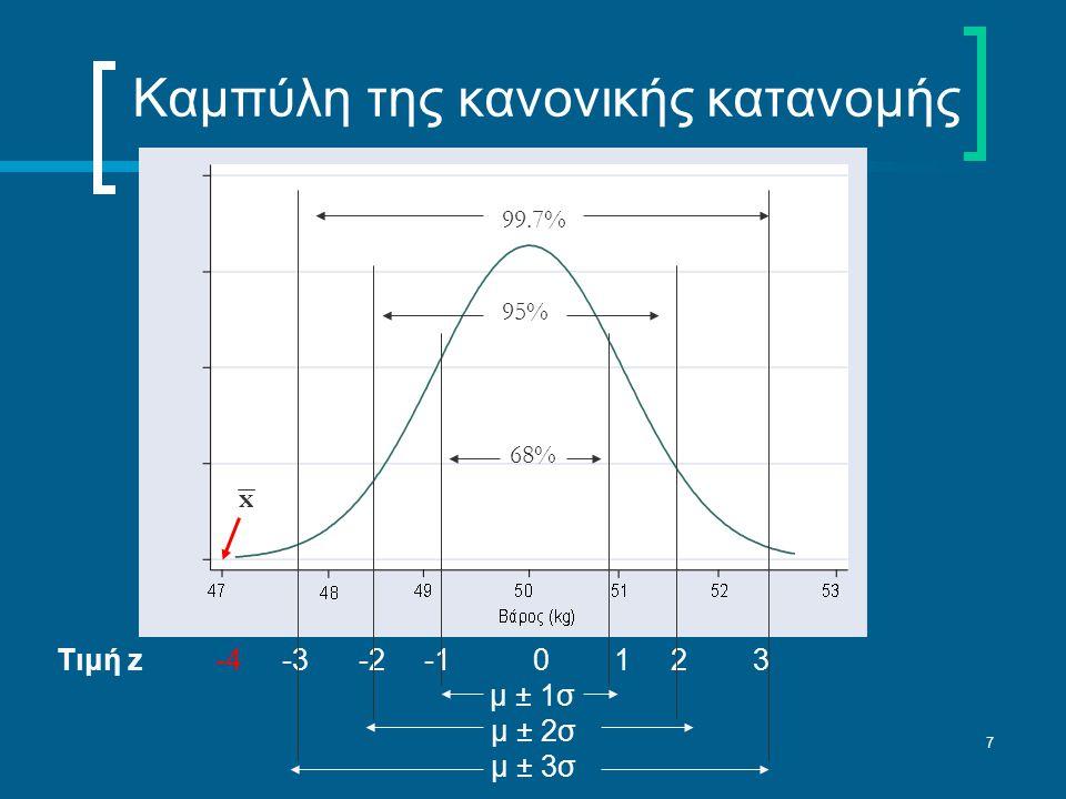 7 Καμπύλη της κανονικής κατανομής Τιμή z -4 -3 -2 -1 0 1 2 3 μ ± 1σ μ ± 2σ μ ± 3σ 68% 95% 99.7% x