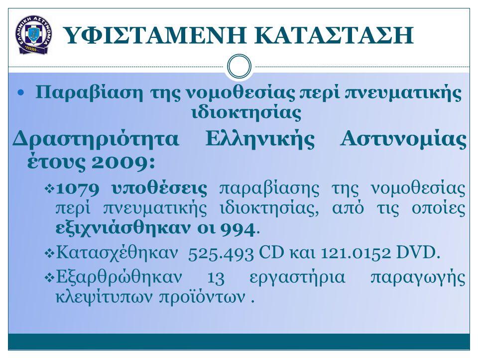 YΦΙΣΤΑΜΕΝΗ ΚΑΤΑΣΤΑΣΗ  Παραβίαση της νομοθεσίας περί πνευματικής ιδιοκτησίας Δραστηριότητα Ελληνικής Αστυνομίας έτους 2009:  1079 υποθέσεις παραβίαση