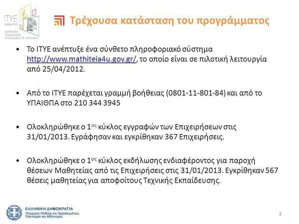 3 Τρέχουσα κατάσταση του προγράμματος •To ΙΤΥΕ ανέπτυξε ένα σύνθετο πληροφοριακό σύστημα http://www.mathiteia4u.gov.gr/, το οποίο είναι σε πιλοτική λειτουργία από 25/04/2012.