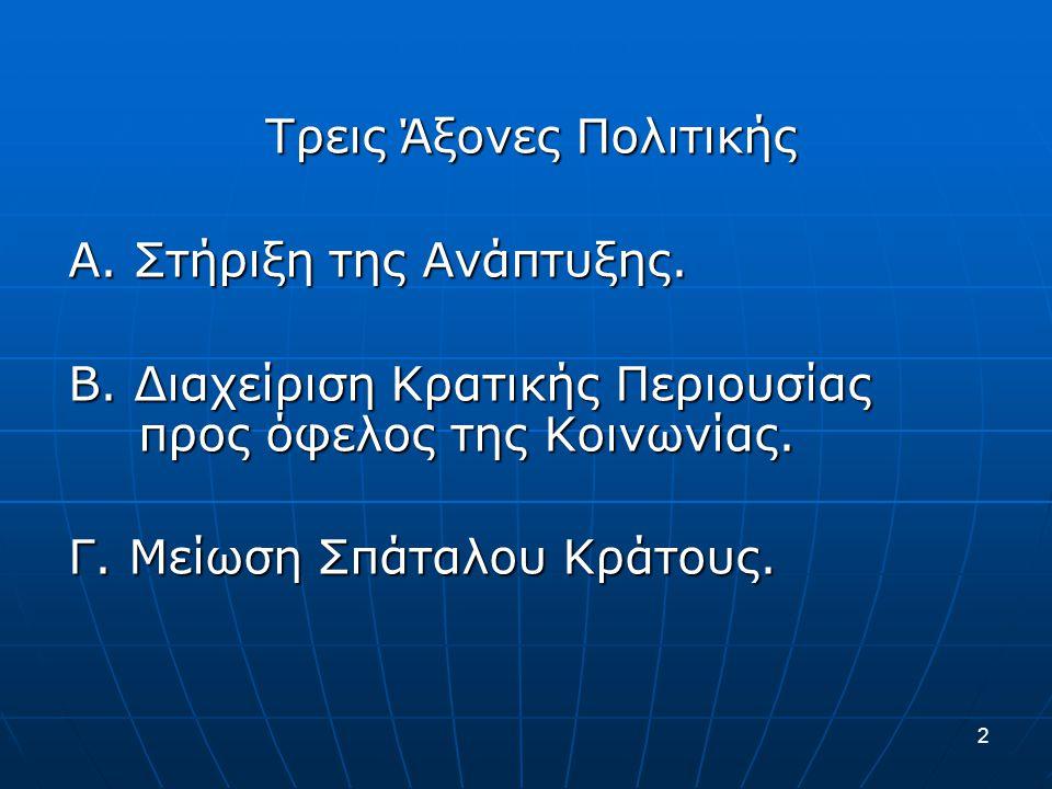 Τρεις Άξονες Πολιτικής Α. Στήριξη της Ανάπτυξης. Β.