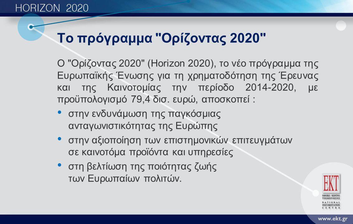 Το πρόγραμμα Ορίζοντας 2020 στηρίζεται σε τρεις άξονες: • Επιστημονική Αριστεία (Εxcellent Science): Επιστημονική έρευνα υψηλού επιπέδου με παγκοσμίου εμβέλειας ερευνητικές υποδομές με στόχο την προσέλκυση στην ΕΕ των καλύτερων επιστημόνων στον κόσμο • Βιομηχανική Υπεροχή (Ιndustrial Leadership): Στρατηγική επένδυση σε καίριας σημασίας τεχνολογίες με στόχο την προσέλκυση επενδύσεων στην έρευνα και την καινοτομία • Κοινωνικές Προκλήσεις (Societal Challenges): Αντιμετώπιση των σημαντικών κοινωνικών προκλήσεων, λαμβάνοντας υπόψη τους κοινωνικούς προβληματισμούς και δίνοντας έμφαση στην εφαρμοσμένη επιστήμη
