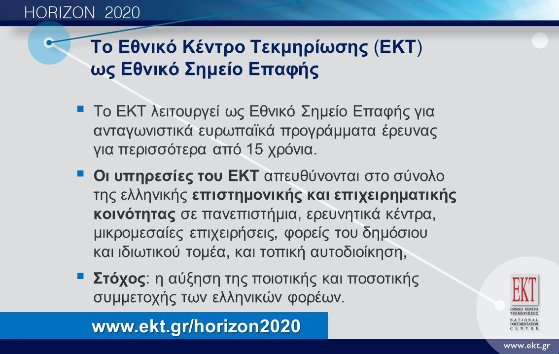 Το ΕΚΤ λειτουργεί ως Εθνικό Σημείο Επαφής για τα προγράμματα: Επιστημονική Αριστεία • Ευρωπαϊκό Συμβούλιο Έρευνας (ERC) • Μελλοντικές και αναδυόμενες τεχνολογίες (FET) • Δράσεις Marie Skłodowska-Curie • Ερευνητικές υποδομές Βιομηχανική Υπεροχή • Πρόσβαση σε κεφάλαια κινδύνου • Τεχνολογίες Πληροφορίας και Επικοινωνιών (ICT) www.ekt.gr/horizon2020 www.ekt.gr/horizon2020