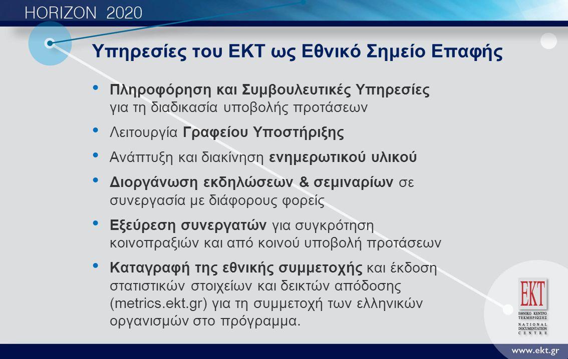 Υπηρεσίες του ΕΚΤ ως Εθνικό Σημείο Επαφής • Πληροφόρηση και Συμβουλευτικές Υπηρεσίες για τη διαδικασία υποβολής προτάσεων • Λειτουργία Γραφείου Υποστή