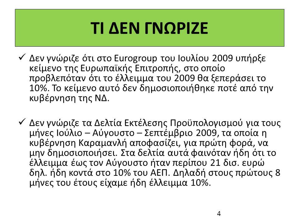 ΤΙ ΓΝΩΡΙΖΕ  Γνώριζε ότι ο Διοικητής της Τράπεζας της Ελλάδας εκτιμούσε ότι έτσι όπως πήγαινε η κατάσταση στην οικονομία ήταν πολύ πιθανό το διψήφιο έλλειμμα.