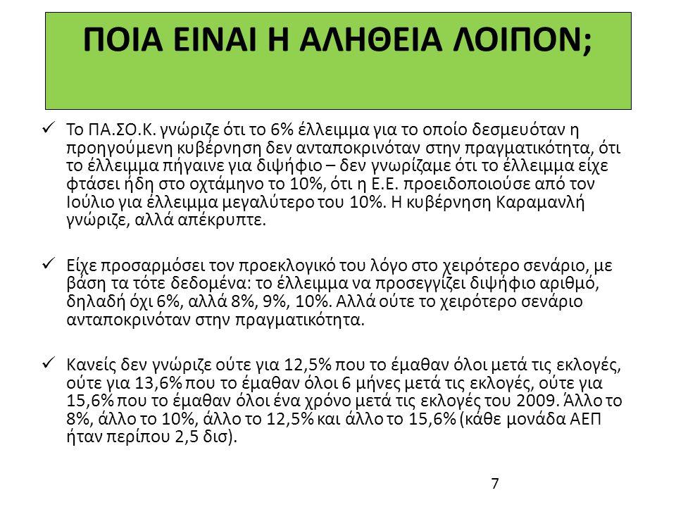 ΔΕΚΑΤΟΣ ΜΥΘΟΣ «Όταν έγινε η διαγραφή χρέους, οι ξένοι είχαν ξεφορτωθεί τα ελληνικά ομόλογα» 38