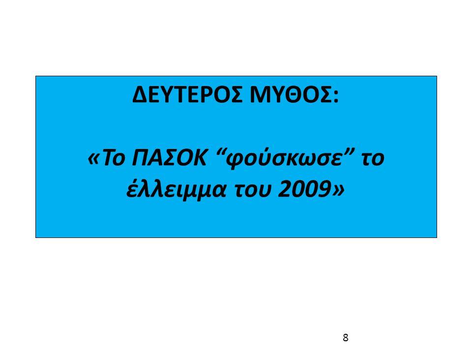 ΔΕΚΑΤΟΣ ΠΕΜΠΤΟΣ ΜΥΘΟΣ: «Ο Γ. Παπανδρέου άργησε να κατανοήσει την ελληνική και ευρωπαϊκή κρίση» 49