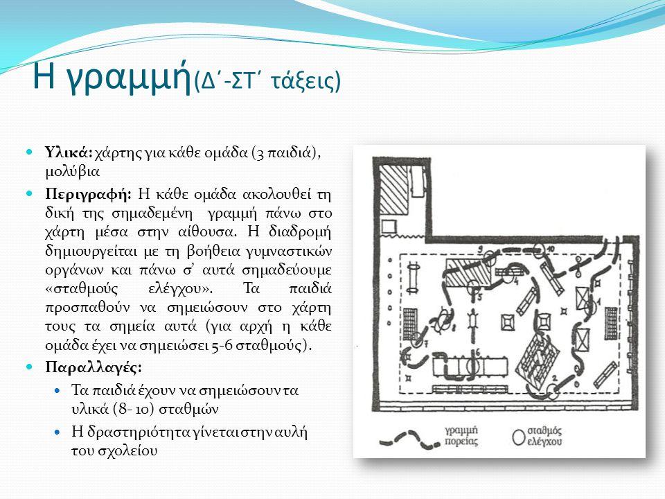 Η γραμμή (Δ΄-ΣΤ΄ τάξεις)  Υλικά: χάρτης για κάθε ομάδα (3 παιδιά), μολύβια  Περιγραφή: Η κάθε ομάδα ακολουθεί τη δική της σημαδεμένη γραμμή πάνω στο χάρτη μέσα στην αίθουσα.