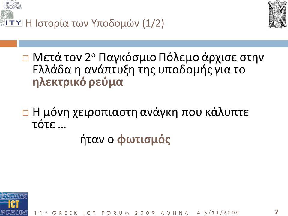 11 o GREEK ICT FORUM 2009 ΑΘΗΝΑ 4-5/11/2009 2  Μετά τον 2 ο Παγκόσμιο Πόλεμο άρχισε στην Ελλάδα η ανάπτυξη της υποδομής για το ηλεκτρικό ρεύμα  Η μόνη χειροπιαστη ανάγκη που κάλυπτε τότε … ήταν ο φωτισμός H Ιστορία των Υποδομών (1/2)