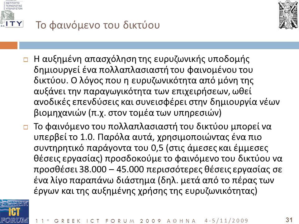 11 o GREEK ICT FORUM 2009 ΑΘΗΝΑ 4-5/11/2009 31 Το φαινόμενο του δικτύου  Η αυξημένη απασχόληση της ευρυζωνικής υποδομής δημιουργεί ένα πολλαπλασιαστή του φαινομένου του δικτύου.
