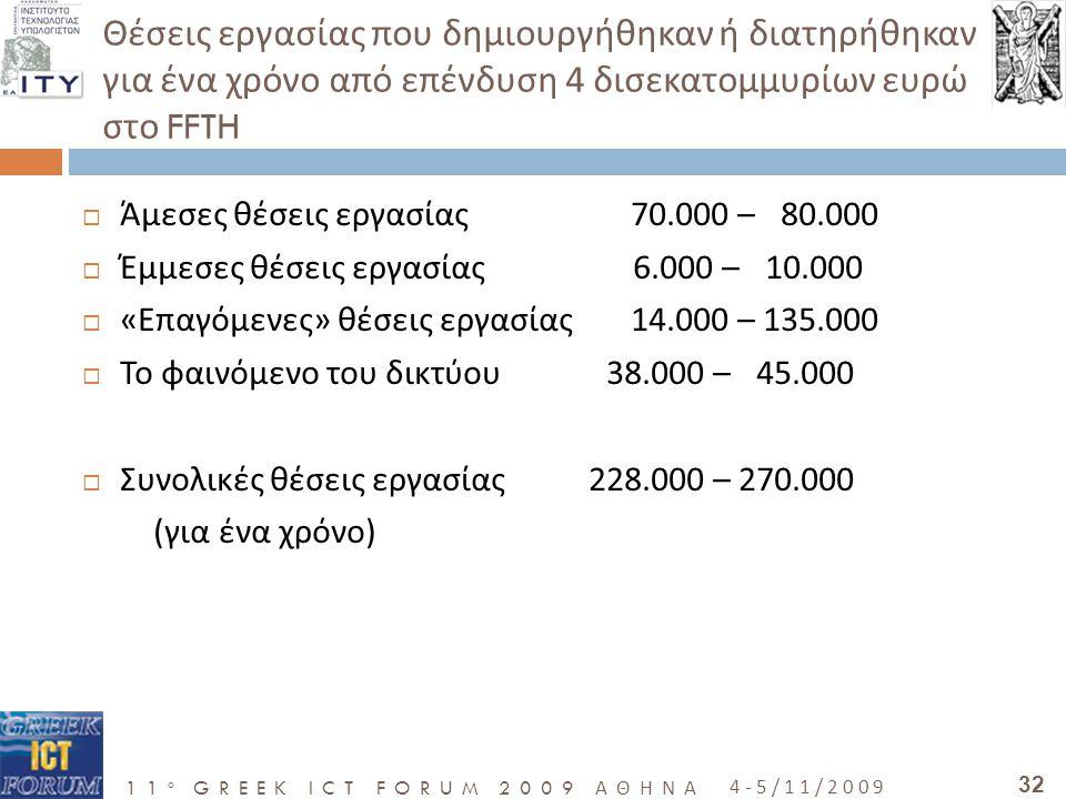11 o GREEK ICT FORUM 2009 ΑΘΗΝΑ 4-5/11/2009 32 Θέσεις εργασίας που δημιουργήθηκαν ή διατηρήθηκαν για ένα χρόνο από επένδυση 4 δισεκατομμυρίων ευρώ στο FFTH  Άμεσες θέσεις εργασίας 70.000 – 080.000  Έμμεσες θέσεις εργασίας 06.000 – 010.000  «Επαγόμενες» θέσεις εργασίας 14.000 – 135.000  Το φαινόμενο του δικτύου0 38.000 – 045.000  Συνολικές θέσεις εργασίας 228.000 – 270.000 (για ένα χρόνο)