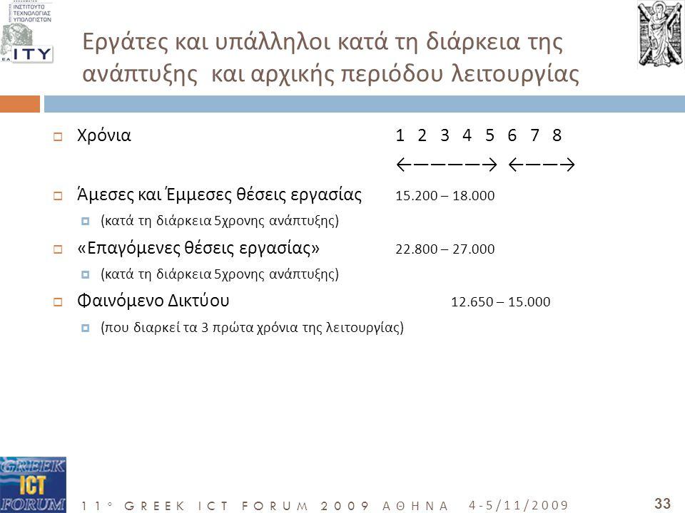 11 o GREEK ICT FORUM 2009 ΑΘΗΝΑ 4-5/11/2009 33 Εργάτες και υπάλληλοι κατά τη διάρκεια της ανάπτυξης και αρχικής περιόδου λειτουργίας  Χρόνια1 2 3 4 5 6 7 8 ←————→ ←——→  Άμεσες και Έμμεσες θέσεις εργασίας 15.200 – 18.000  (κατά τη διάρκεια 5χρονης ανάπτυξης)  «Επαγόμενες θέσεις εργασίας» 22.800 – 27.000  (κατά τη διάρκεια 5χρονης ανάπτυξης)  Φαινόμενο Δικτύου 12.650 – 15.000  (που διαρκεί τα 3 πρώτα χρόνια της λειτουργίας)