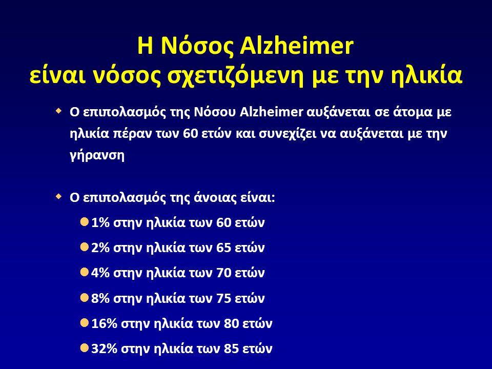 H Νόσος Alzheimer είναι νόσος σχετιζόμενη με την ηλικία  Ο επιπολασμός της Νόσου Alzheimer αυξάνεται σε άτομα με ηλικία πέραν των 60 ετών και συνεχίζ