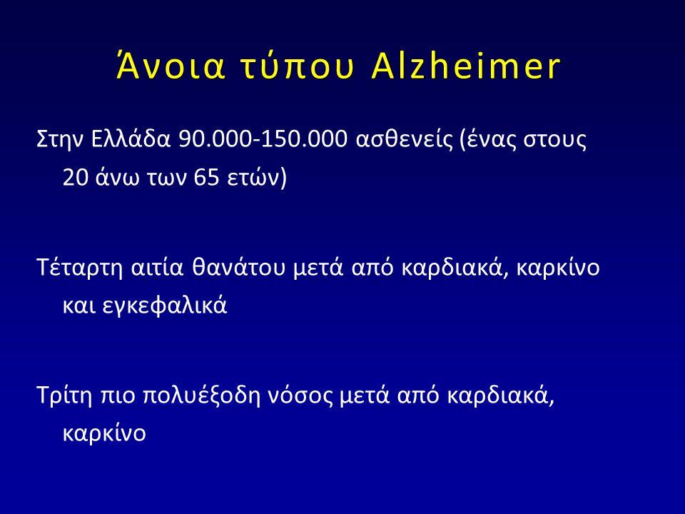 Άνοια τύπου Alzheimer Στην Ελλάδα 90.000-150.000 ασθενείς (ένας στους 20 άνω των 65 ετών) Τέταρτη αιτία θανάτου μετά από καρδιακά, καρκίνο και εγκεφαλ