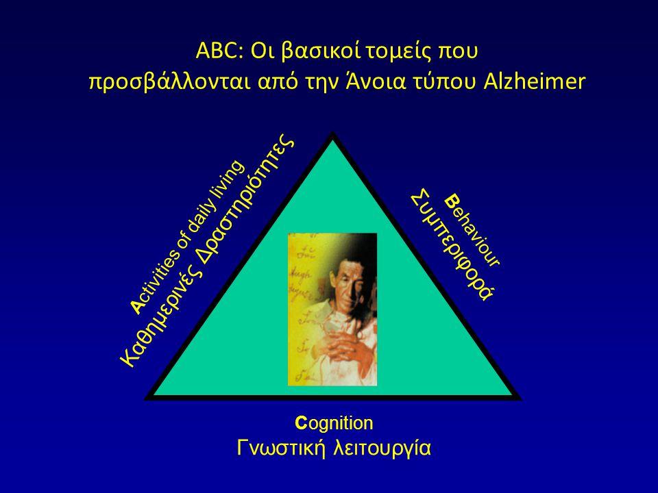 ABC: Οι βασικοί τομείς που προσβάλλονται από την Άνοια τύπου Alzheimer Cognition Γνωστική λειτουργία Activities of daily living Καθημερινές Δραστηριότ