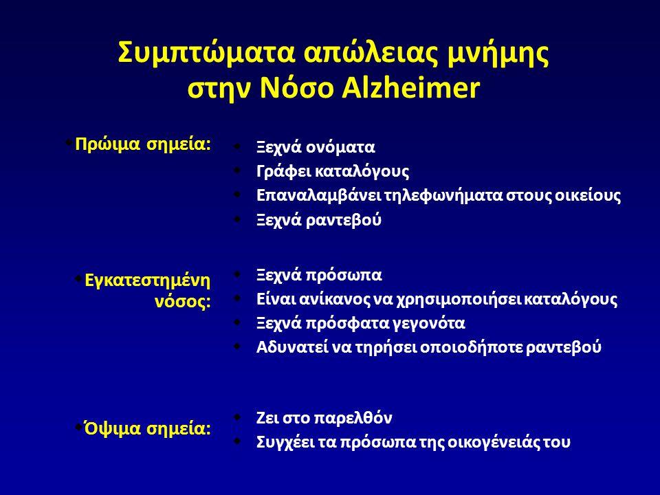 Συμπτώματα απώλειας μνήμης στην Νόσο Alzheimer  Ξεχνά ονόματα  Γράφει καταλόγους  Επαναλαμβάνει τηλεφωνήματα στους οικείους  Ξεχνά ραντεβού  Ξεχν