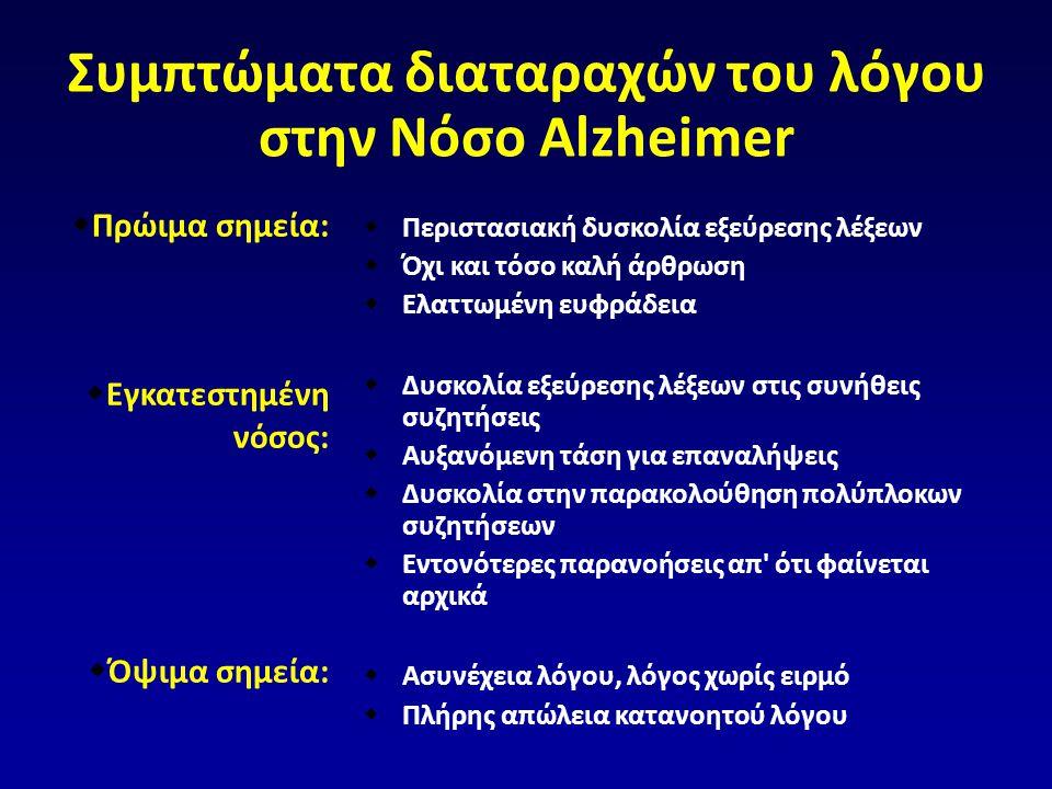 Συμπτώματα διαταραχών του λόγου στην Νόσο Alzheimer  Περιστασιακή δυσκολία εξεύρεσης λέξεων  Όχι και τόσο καλή άρθρωση  Ελαττωμένη ευφράδεια  Δυσκ