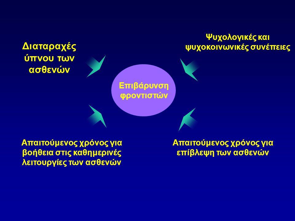 Διαταραχές ύπνου των ασθενών Απαιτούμενος χρόνος για βοήθεια στις καθημερινές λειτουργίες των ασθενών Απαιτούμενος χρόνος για επίβλεψη των ασθενών Ψυχ