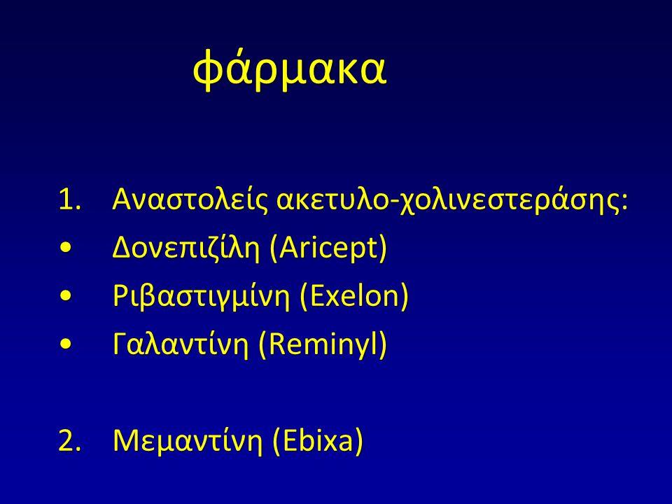 φάρμακα 1.Αναστολείς ακετυλο-χολινεστεράσης: •Δονεπιζίλη (Αricept) •Ριβαστιγμίνη (Exelon) •Γαλαντίνη (Reminyl) 2.Mεμαντίνη (Ebixa)