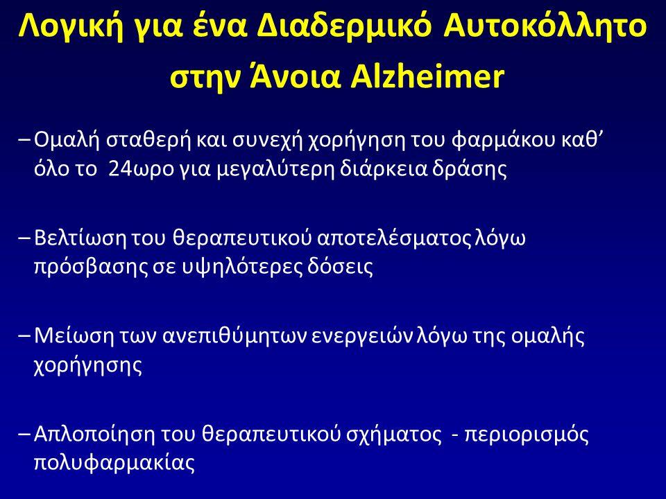 Λογική για ένα Διαδερμικό Αυτοκόλλητο στην Άνοια Alzheimer –Ομαλή σταθερή και συνεχή χορήγηση του φαρμάκου καθ' όλο το 24ωρο για μεγαλύτερη διάρκεια δ