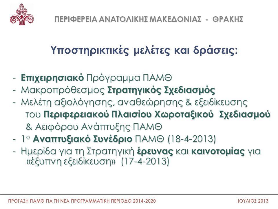 ΠΕΡΙΦΕΡΕΙΑ ΑΝΑΤΟΛΙΚΗΣ ΜΑΚΕΔΟΝΙΑΣ - ΘΡΑΚΗΣ Αποτελέσματα των μελετών - Ανάλυση σε βάθος των δυνατοτήτων αλλά και των αδυναμιών της Περιφέρειας αλλά και των αδυναμιών της Περιφέρειας - Καταγραφή και προτάσεις αξιοποίησης - Καταγραφή και προτάσεις αξιοποίησης των ευκαιριών που αναδεικνύονται των ευκαιριών που αναδεικνύονται - Αναγνώριση και προτάσεις αντιμετώπισης των απειλών - Αναγνώριση και προτάσεις αντιμετώπισης των απειλών και κυρίως και κυρίως - Εντοπισμός των αστοχιών στο σχεδιασμό και την εφαρμογή - Εντοπισμός των αστοχιών στο σχεδιασμό και την εφαρμογή των προγραμμάτων μέχρι σήμερα των προγραμμάτων μέχρι σήμερα - Διατύπωση οράματος και βασικών συνιστωσών πολιτικής - Διατύπωση οράματος και βασικών συνιστωσών πολιτικής για τη νέα προγραμματική περίοδο για τη νέα προγραμματική περίοδο ΠΡΟΤΑΣΗ ΠΑΜΘ ΓΙΑ ΤΗ ΝΕΑ ΠΡΟΓΡΑΜΜΑΤΙΚΗ ΠΕΡΙΟΔΟ 2014-2020 ΙΟΥΛΙΟΣ 2013