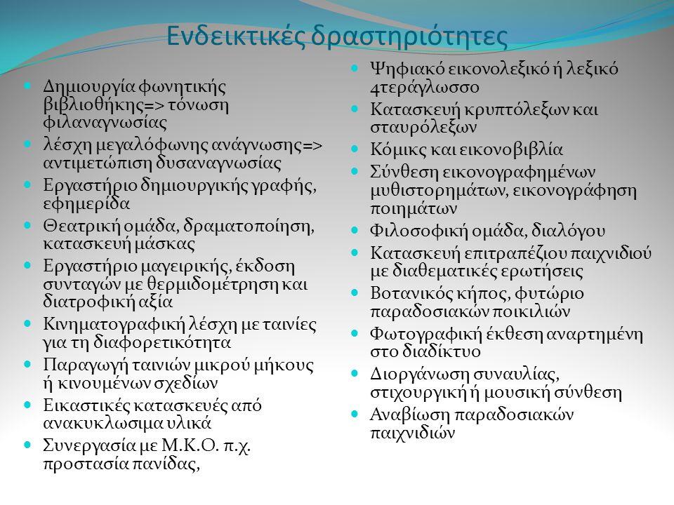 Ενδεικτικές δραστηριότητες  Δημιουργία φωνητικής βιβλιοθήκης=> τόνωση φιλαναγνωσίας  λέσχη μεγαλόφωνης ανάγνωσης=> αντιμετώπιση δυσαναγνωσίας  Εργαστήριο δημιουργικής γραφής, εφημερίδα  Θεατρική ομάδα, δραματοποίηση, κατασκευή μάσκας  Εργαστήριο μαγειρικής, έκδοση συνταγών με θερμιδομέτρηση και διατροφική αξία  Κινηματογραφική λέσχη με ταινίες για τη διαφορετικότητα  Παραγωγή ταινιών μικρού μήκους ή κινουμένων σχεδίων  Εικαστικές κατασκευές από ανακυκλωσιμα υλικά  Συνεργασία με Μ.Κ.Ο.