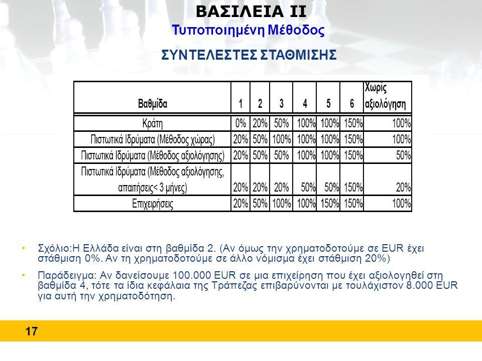 17 ΒΑΣΙΛΕΙΑ ΙΙ Τυποποιημένη Μέθοδος ΣΥΝΤΕΛΕΣΤΕΣ ΣΤΑΘΜΙΣΗΣ •Σχόλιο:Η Ελλάδα είναι στη βαθμίδα 2. (Αν όμως την χρηματοδοτούμε σε EUR έχει στάθμιση 0%. Α