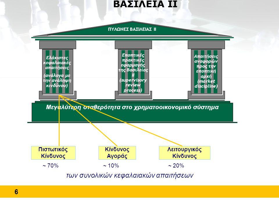 7 ΒΑΣΙΛΕΙΑ ΙΙ Tier 1 (core) capital – Βασικά Ίδια Κεφάλαια Το κεφάλαιο Tier 1, αποτελείται κυρίως από τα ίδια κεφάλαια των μετόχων.