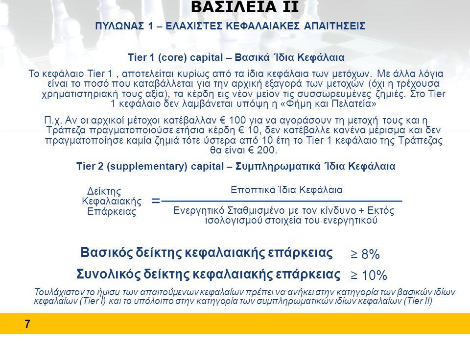 18 ΒΑΣΙΛΕΙΑ ΙΙ Εσωτερικά Υποδείγματα Η σημασία των συστημάτων διαβάθμισης πιστοληπτικής ικανότητας •Λήψη αποφάσεων για χορήγηση δανείων •Λήψη αποφάσεων για τιμολόγηση δανείων •Συστηματική παρακολούθηση δανειακού χαρτοφυλακίου και πιστωτικού κινδύνου •Βελτίωση επιχειρηματικής αποτελεσματικότητας •Μέτρηση απόδοσης •Πλαίσιο κοινής γλώσσας επικοινωνίας •Βάση για την ανάπτυξη της πιστωτικής πολιτικής και κουλτούρας της Τράπεζας