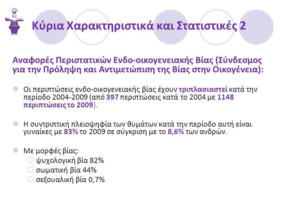 Αναφορές Περιστατικών Ενδο-οικογενειακής Βίας (Σύνδεσμος για την Πρόληψη και Αντιμετώπιση της Βίας στην Οικογένεια):  Οι περιπτώσεις ενδο-οικογενειακής βίας έχουν τριπλασιαστεί κατά την περίοδο 2004-2009 (από 397 περιπτώσεις κατά το 2004 με 1148 περιπτώσεις το 2009).