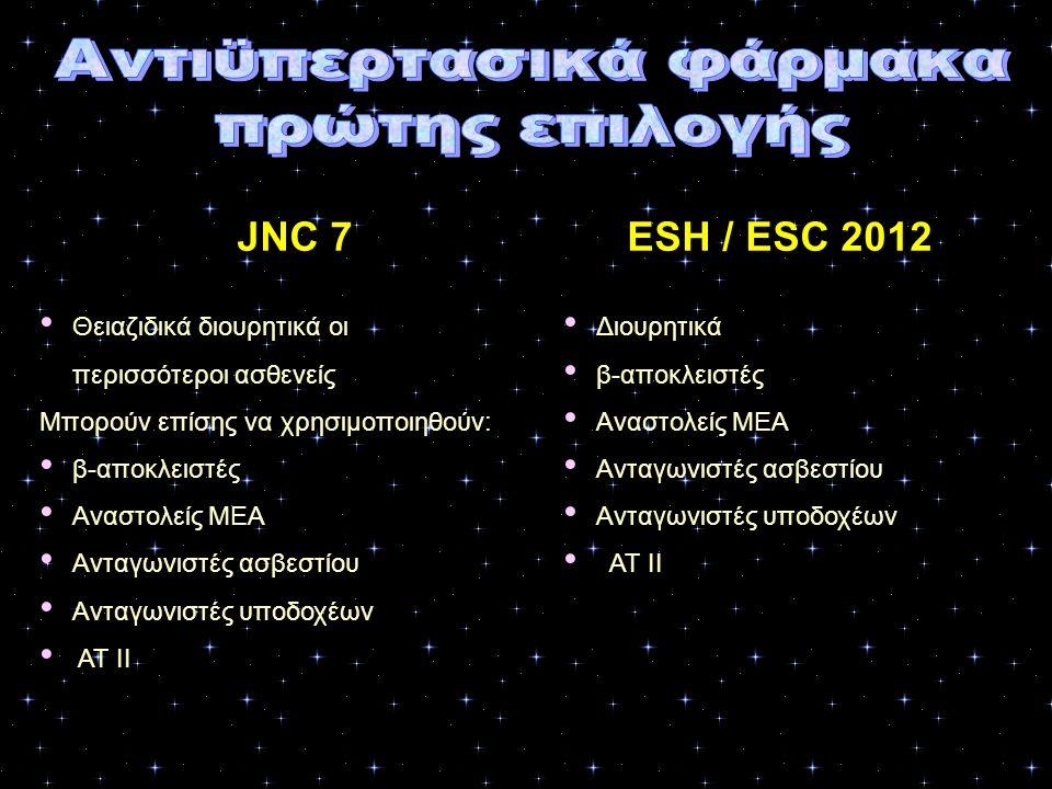 JNC 7ESH / ESC 2012 • Θειαζιδικά διουρητικά οι περισσότεροι ασθενείς Μπορούν επίσης να χρησιμοποιηθούν: • β-αποκλειστές • Αναστολείς ΜΕΑ • Ανταγωνιστέ