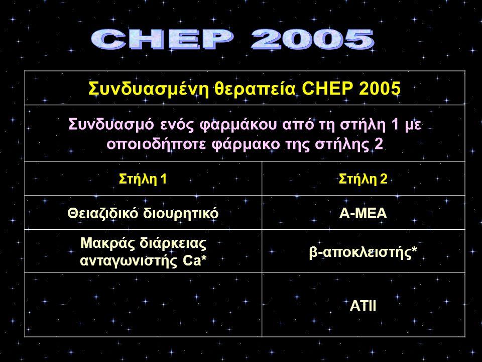 Συνδυασμένη θεραπεία CHEP 2005 Συνδυασμό ενός φαρμάκου από τη στήλη 1 με οποιοδήποτε φάρμακο της στήλης 2 Στήλη 1Στήλη 2 Θειαζιδικό διουρητικόA-MEA Μα