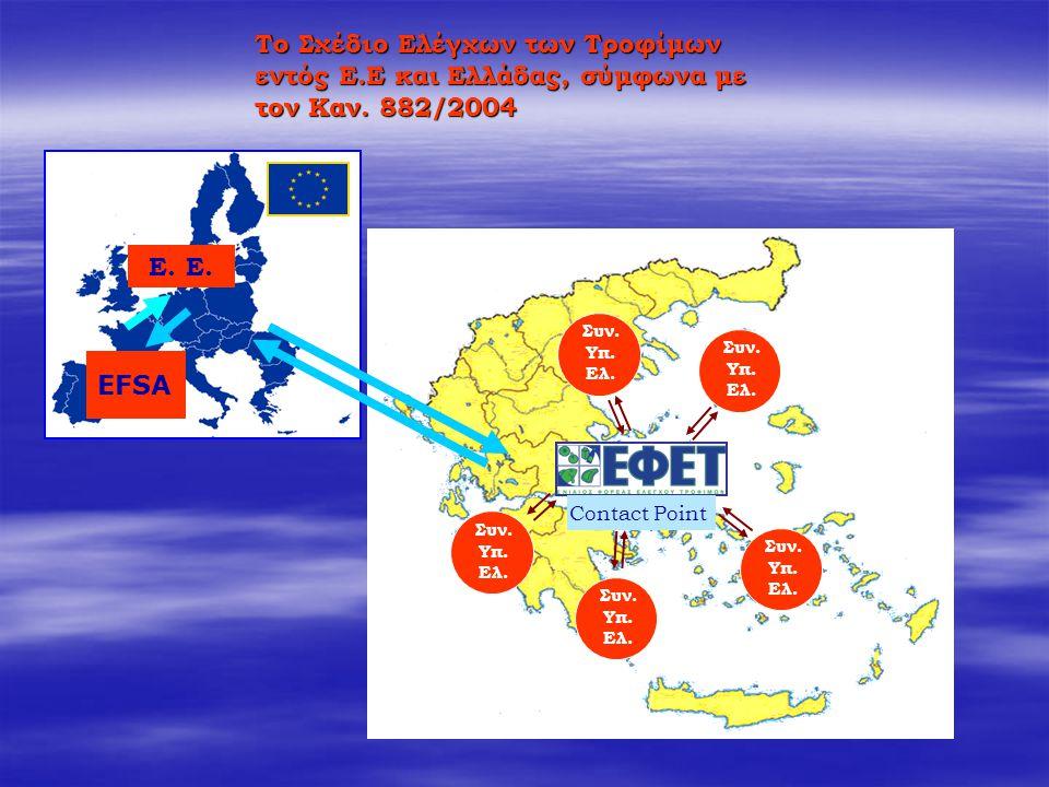 Συν. Υπ. Ελ. Contact Point Συν. Υπ. Ελ. EFSA Το Σχέδιο Ελέγχων των Τροφίμων εντός Ε.Ε και Ελλάδας, σύμφωνα με τον Καν. 882/2004 Ε.