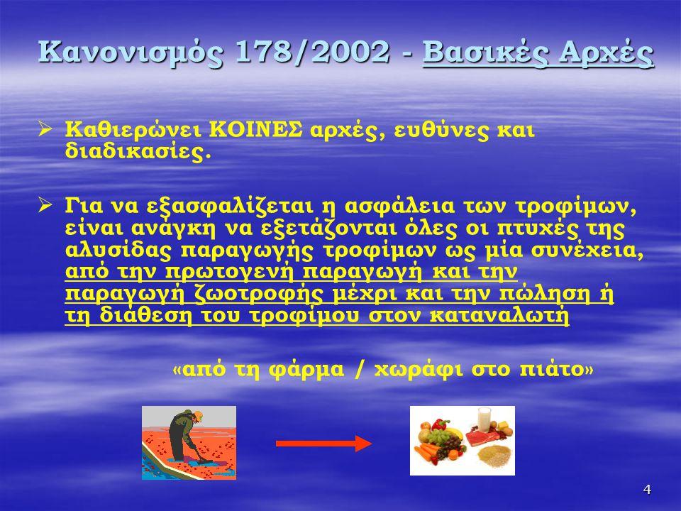 25 KYA 15523/2006 Οι Διευθύνσεις Κτηνιατρικής των Περιφερειών, έχουν την ευθύνη εφαρμογής των ΚΑΝ 178,852,853,854,882, όσον αφορά τα προϊόντα ζωικής προέλευσης και στις εγκαταστάσεις παραγωγής, μεταποίησης, διανομής και διάθεσης στο λιανικό εμπόριο των προϊόντων ζωικής προέλευσης.