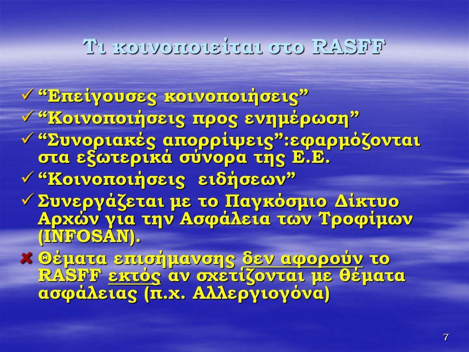 28 ΚΥΑ 15523 / 2006 Άδειες λειτουργίας 2.