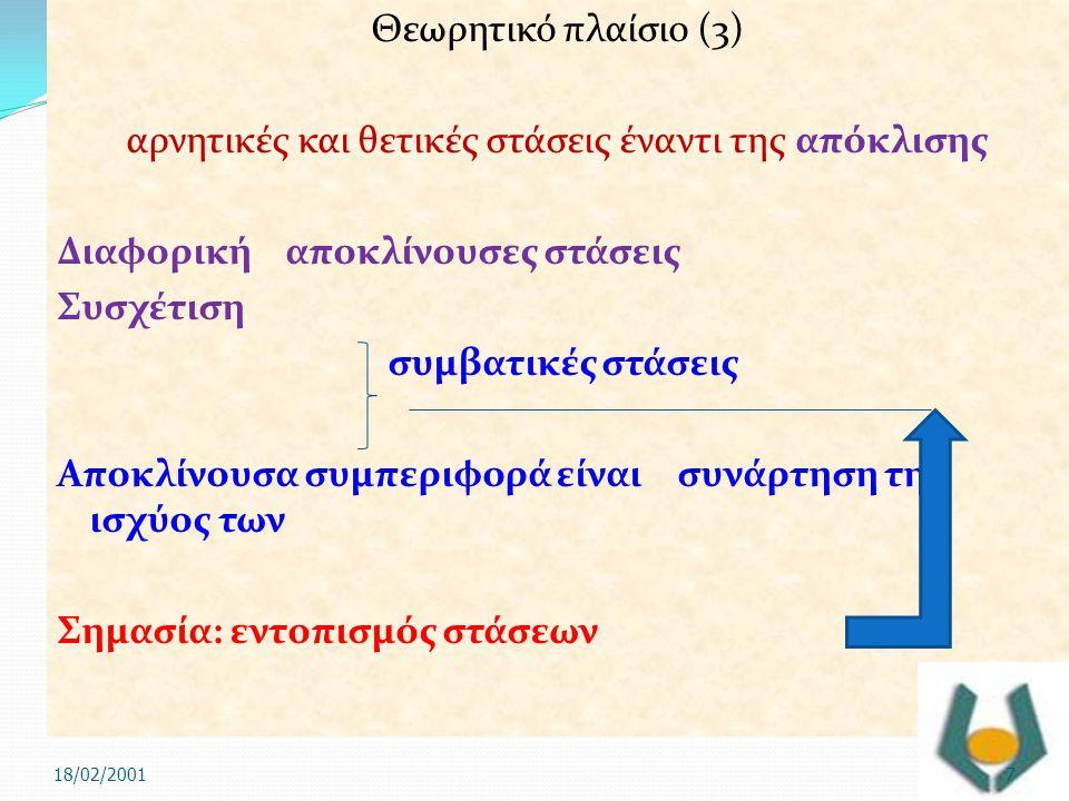 Θεωρητικό πλαίσιο (3) αρνητικές και θετικές στάσεις έναντι της απόκλισης Διαφορική αποκλίνουσες στάσεις Συσχέτιση συμβατικές στάσεις Αποκλίνουσα συμπε