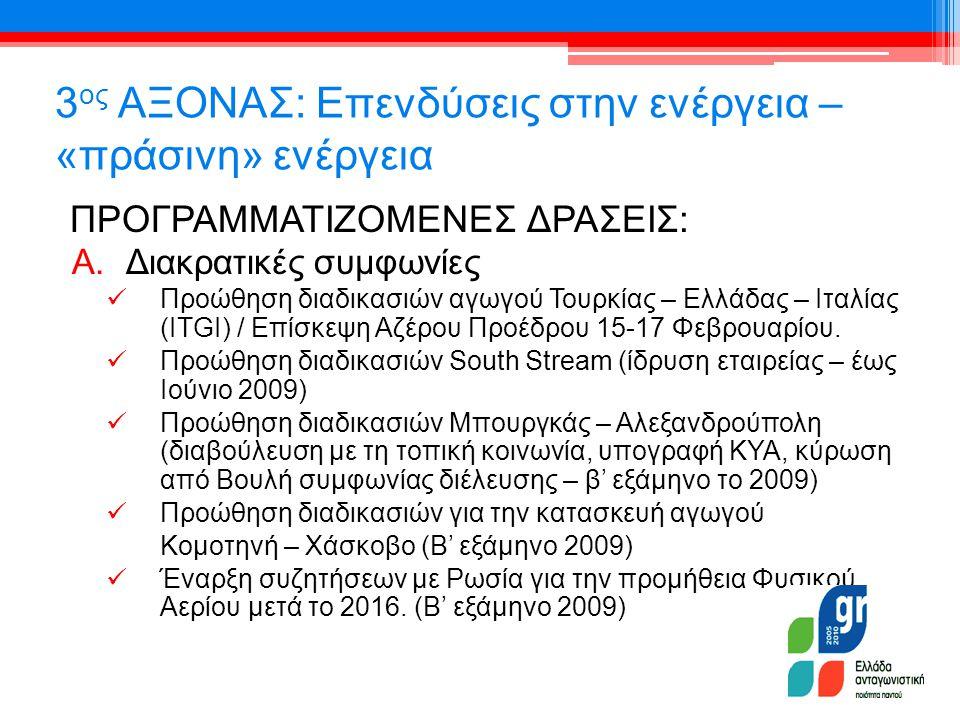 3 ος ΑΞΟΝΑΣ: Επενδύσεις στην ενέργεια – «πράσινη» ενέργεια ΠΡΟΓΡΑΜΜΑΤΙΖΟΜΕΝΕΣ ΔΡΑΣΕΙΣ: A.Διακρατικές συμφωνίες  Προώθηση διαδικασιών αγωγού Τουρκίας – Ελλάδας – Ιταλίας (ITGI) / Επίσκεψη Αζέρου Προέδρου 15-17 Φεβρουαρίου.