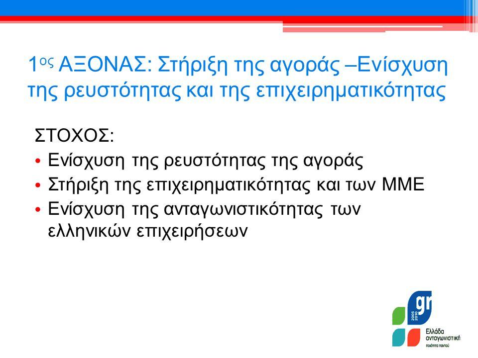 1 ος ΑΞΟΝΑΣ: Στήριξη της αγοράς –Ενίσχυση της ρευστότητας και της επιχειρηματικότητας ΣΤΟΧΟΣ: • Ενίσχυση της ρευστότητας της αγοράς • Στήριξη της επιχειρηματικότητας και των ΜΜΕ • Ενίσχυση της ανταγωνιστικότητας των ελληνικών επιχειρήσεων