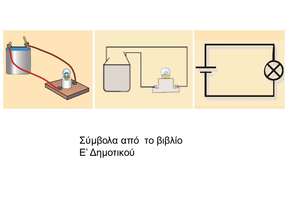 Σύμβολα από το βιβλίο Ε' Δημοτικού