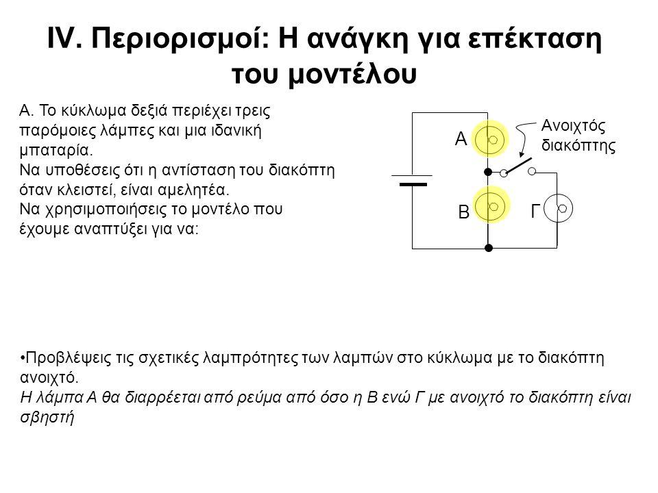 IV. Περιορισμοί: Η ανάγκη για επέκταση του μοντέλου •Προβλέψεις τις σχετικές λαμπρότητες των λαμπών στο κύκλωμα με το διακόπτη ανοιχτό. Η λάμπα Α θα δ