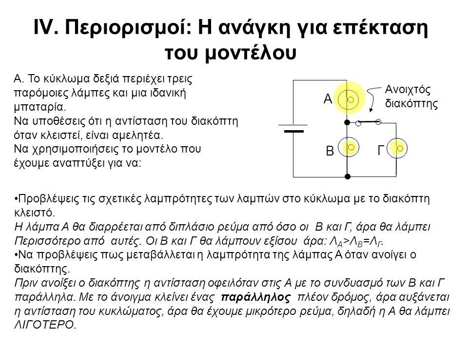 IV. Περιορισμοί: Η ανάγκη για επέκταση του μοντέλου •Προβλέψεις τις σχετικές λαμπρότητες των λαμπών στο κύκλωμα με το διακόπτη κλειστό. Η λάμπα Α θα δ