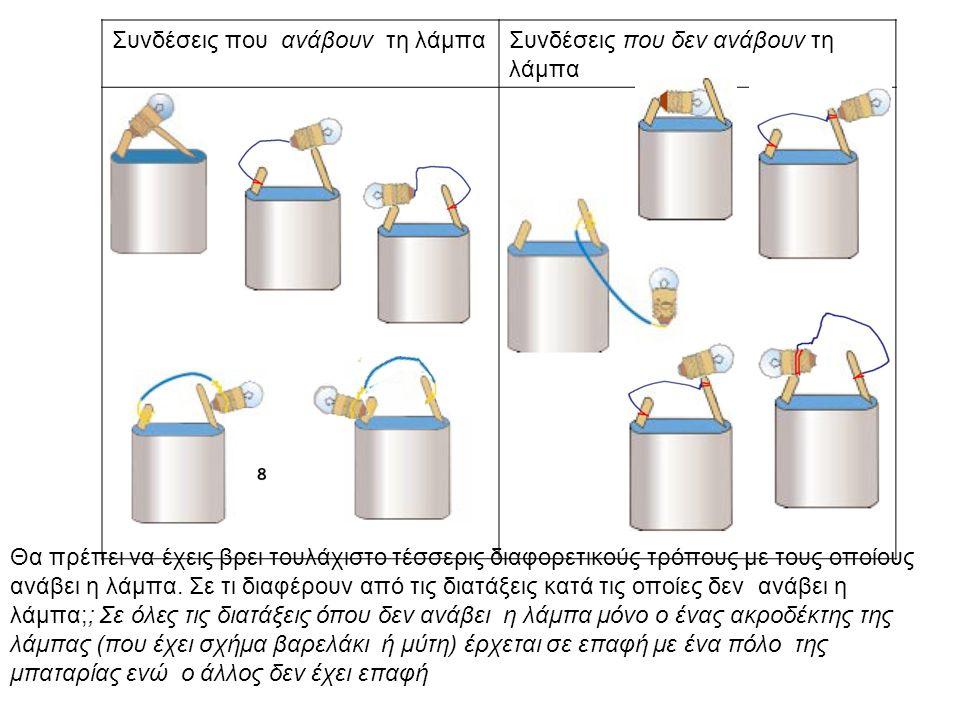 Στο παρακάτω σχήμα ο αγωγός που συνδέει τους πόλους της μπαταρίας είναι από το ίδιο υλικό, όμως ένα τμήμα του έχει μικρότερο πάχος.