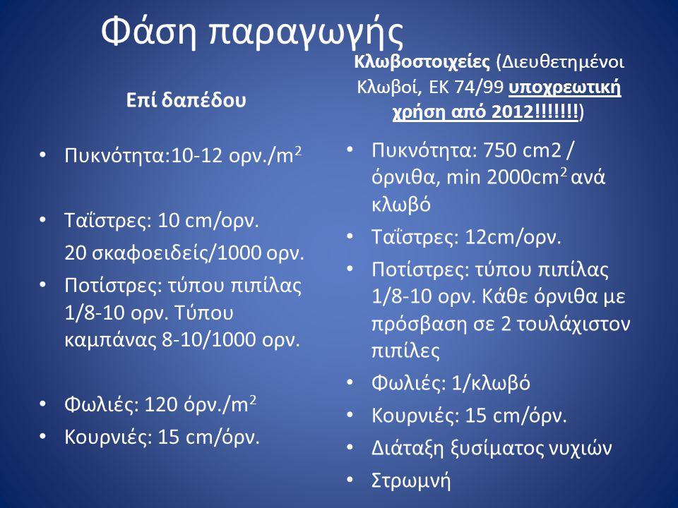 Φάση παραγωγής Επί δαπέδου • Πυκνότητα:10-12 ορν./m 2 • Ταΐστρες: 10 cm/ορν. 20 σκαφοειδείς/1000 ορν. • Ποτίστρες: τύπου πιπίλας 1/8-10 ορν. Τύπου καμ