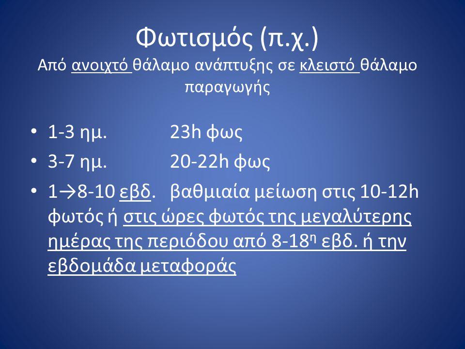 Φωτισμός (π.χ.) Από ανοιχτό θάλαμο ανάπτυξης σε κλειστό θάλαμο παραγωγής • 1-3 ημ.23h φως • 3-7 ημ.20-22h φως • 1→8-10 εβδ.βαθμιαία μείωση στις 10-12h