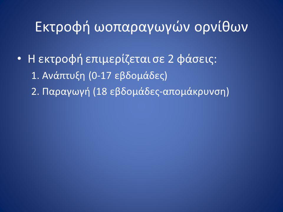 Εκτροφή ωοπαραγωγών ορνίθων • Η εκτροφή επιμερίζεται σε 2 φάσεις: 1. Ανάπτυξη (0-17 εβδομάδες) 2. Παραγωγή (18 εβδομάδες-απομάκρυνση)
